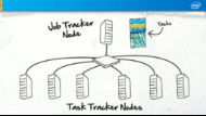 Hadoop* Server Clusters with Intel® 10GbE